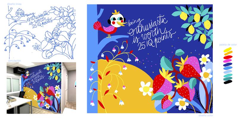 mural izas azulpatio avalon mercamadrid proyecto